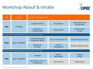 Intrapreneurship Kurs, Seminar, Workshop