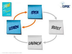SPRINT, SCRUM, LEAN START UP